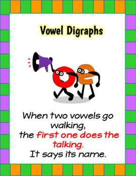 Vowel Digraphs - Simple Posters