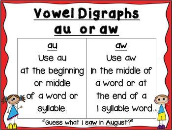 Vowel Digraph au and aw