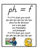 Vowel & Digraph Sound Visual Posters