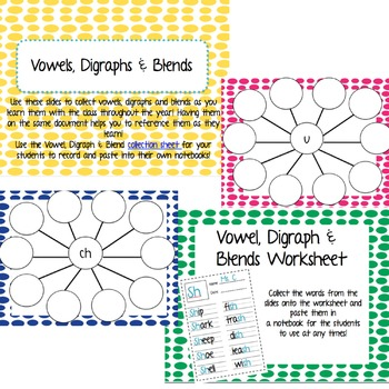 Vowel, Digraph and Blend Web Powerpoint