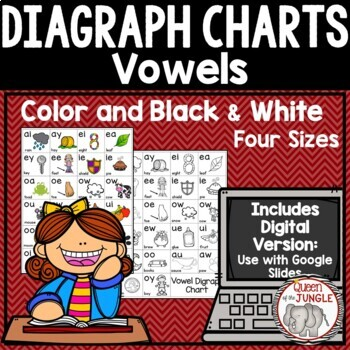 Vowel Digraphs Chart and Activities