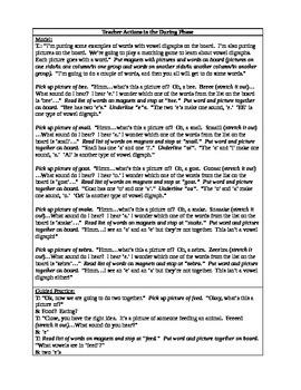 Vowel Digraphs Lesson