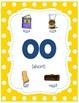 Vowel Diphthong Phonics Posters - Polka Dot