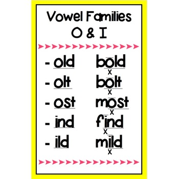 Vowel Families O&I Poster - Reading Horizons