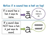 Vowel Hat (long vowel) Anchor Chart