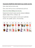 Vowel Keywords chart - for Orton Gillingham lessons