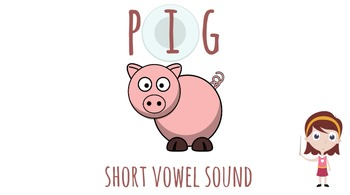 Vowel Letters and Sounds
