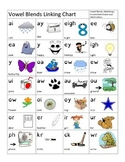 Vowel Linking Chart