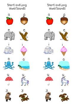 Vowel Mini- Chart