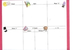 Vowel Pattern Chart
