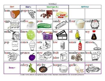 Vowel Patterns Chart