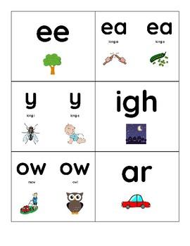 Vowel Patterns Flashcards
