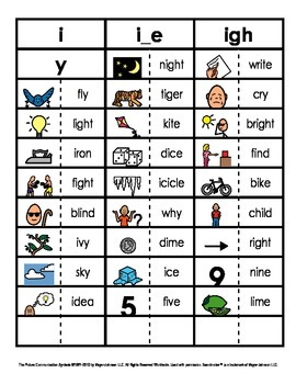 Long A Sound, List of Long A Words and Worksheets - Sight