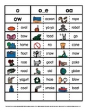 Vowel Phonics Patterns Picture and Word Sorts (Long O - o, oe, oa, ow)