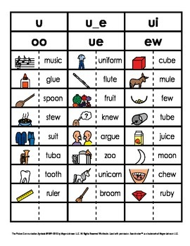 Vowel Phonics Patterns Picture and Word Sorts (Long U - u, u_e, ui, oo, ue, ew)