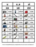 Vowel Phonics Patterns Picture and Word Sorts (Long U - u, u_e, ui, oo, ue, ew)