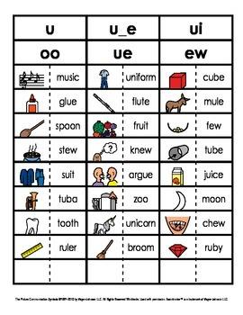 Vowel Phonics Patterns Picture and Word Sorts (Long U - u,