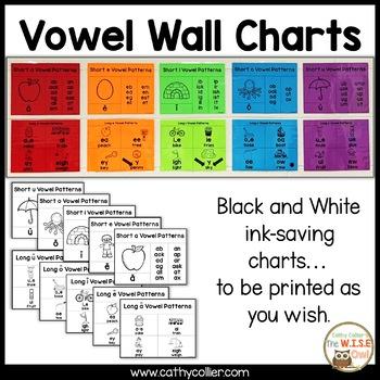 Vowel Posters & Desk Plates