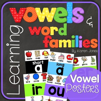 Vowel Posters