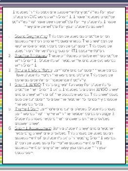 CVC Word Practice {Short I}