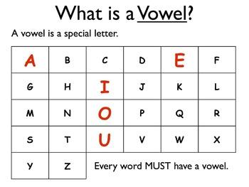 Vowel Presentation and Workbook