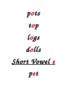 Vowel Signs To Hang In Your Classroom