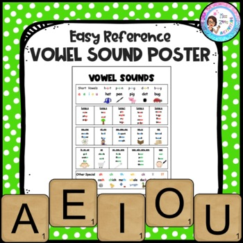 Vowel Sound Poster - Easy Reference