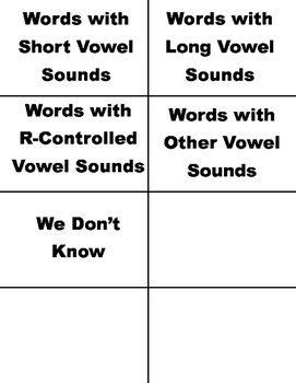 Vowel Sound Sort for Words with the Letter Aa