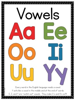 Vowel Sound and Digraph Posters