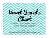 Vowel Sounds Chart with Four Color Options