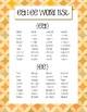 Vowel Sounds Charts