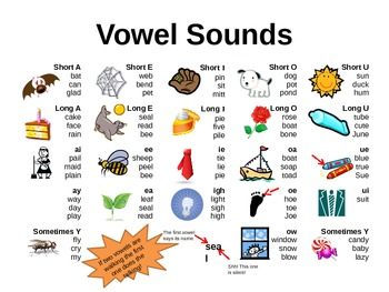 Vowel Sounds Mini Posters and Journal Pages
