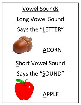 Vowel Sounds Poster