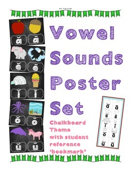 FREE Vowel Sounds Poster Set - Chalkboard Theme