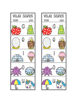Vowel Sounds Posters