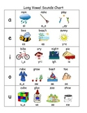 Vowel Sounds and Letter Blends Chart