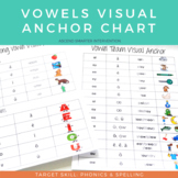 Vowel Spelling Visual Anchor Chart