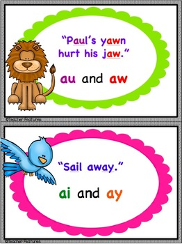 Vowel Teams Posters & Reference Cards