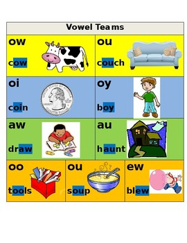 Vowel Team Charts