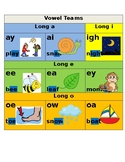Vowel Team Charts