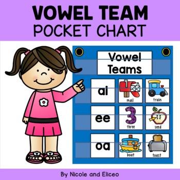 Vowel Team Phonics Pocket Chart Center