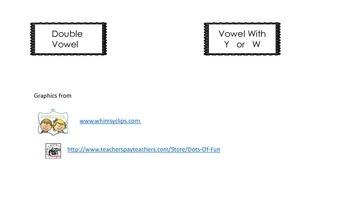 Vowel Team Sort - A Freebie