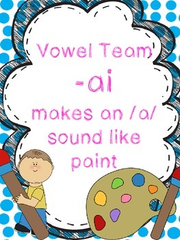 Vowel Team Speed- ay ai