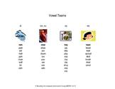 Vowel Team word lists