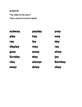 Vowel Teams: 10 Long Vowel Spelling Patterns