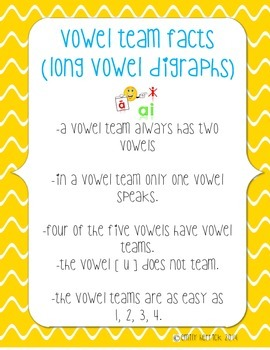 Vowel Teams Poster