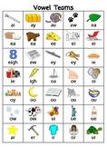 Vowel Teams Chart