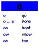 Vowel Teams Sound Options phonics posters