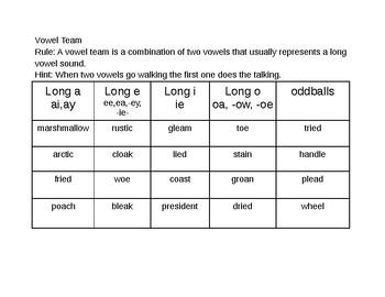 Vowel Teams Word Sort