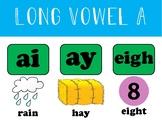 Vowel Teams color posters